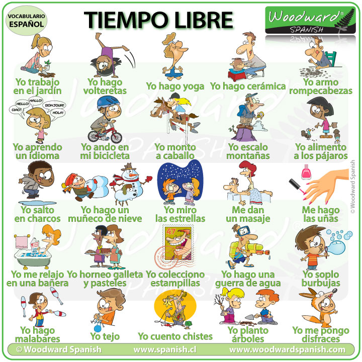 Tiempo libre - Spanish vocabulary about free time activities