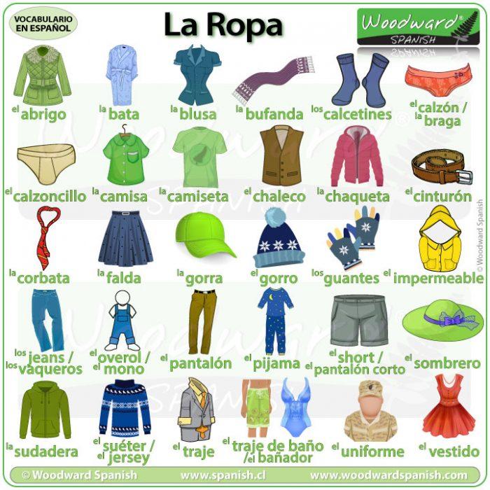La Ropa - Clothes in Spanish - Vocabulary / vocabulario en español